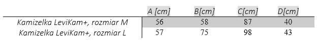Tabela wymiarów kamizelki LeviKam +