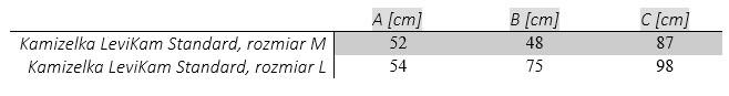 Tabela wymiarów kamizelki LeviKam Standard