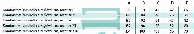 kamizelka komfortowa z zagłówkiem aks tabela wymiarów