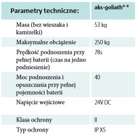 parametry - podnośnik pacjenta