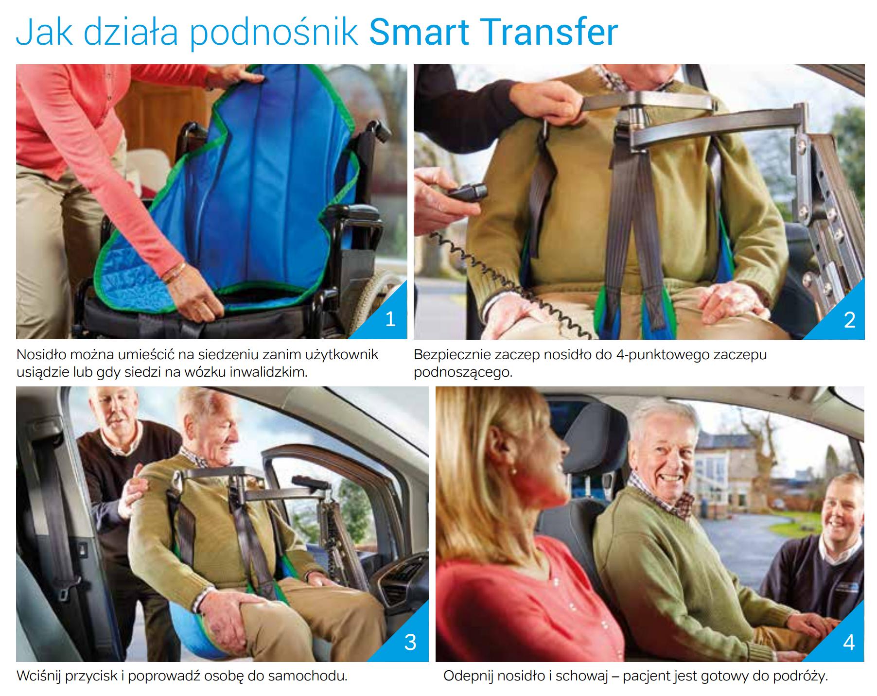 Smart Transfer.png