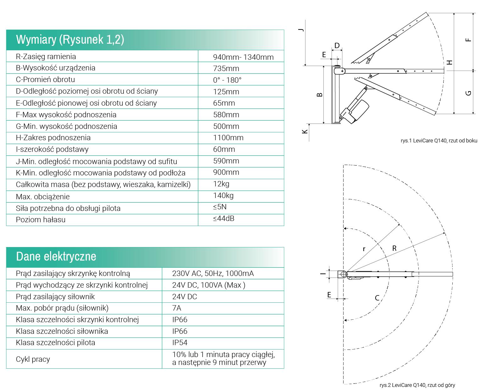 tabela wymiary q140_Obszar roboczy 1.png
